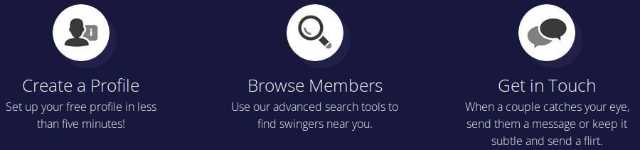 How does Swapfinder work? Profile, Search and Chat
